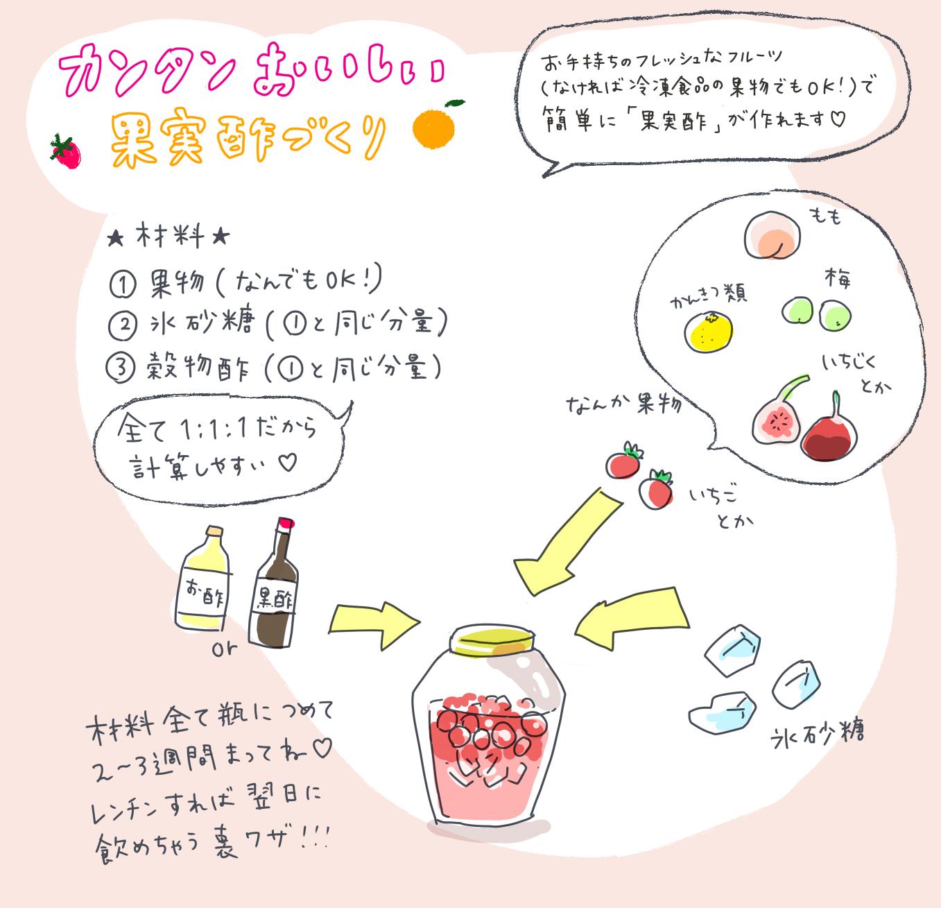 果実酢_002