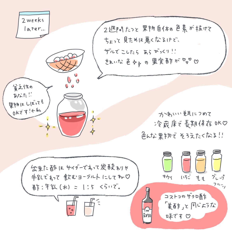果実酢_001